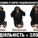 Тернопільські мавпи